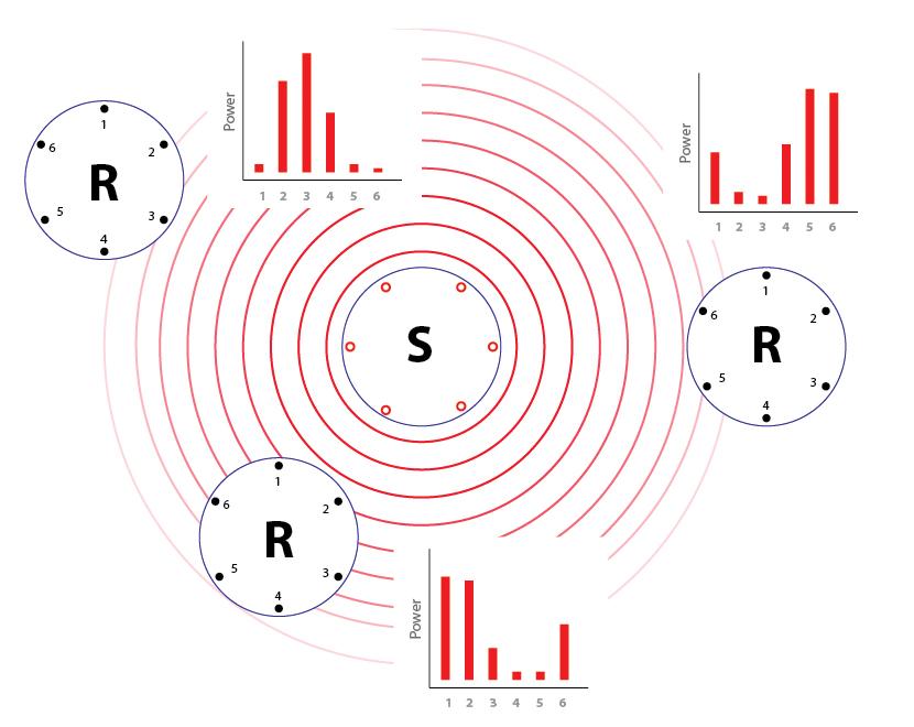 orientation infrarouge2